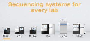 Illumina's sequencer line-up including NovaSeq
