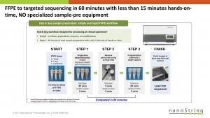 Nanostring Hyb&Seq 09