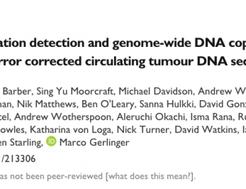 Error-corrected ctDNA sequencing for mutation and CNV using UMIs
