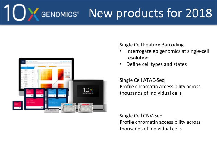 New products from @10XGenomics #AGBT18 workshop