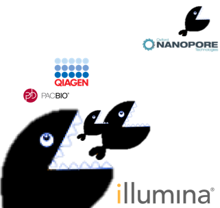 @Illumina and @Qiagen's IVD deal: what does it mean for NGS?