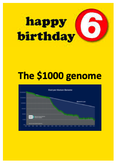 Happy 6th birthday $1000 genome…